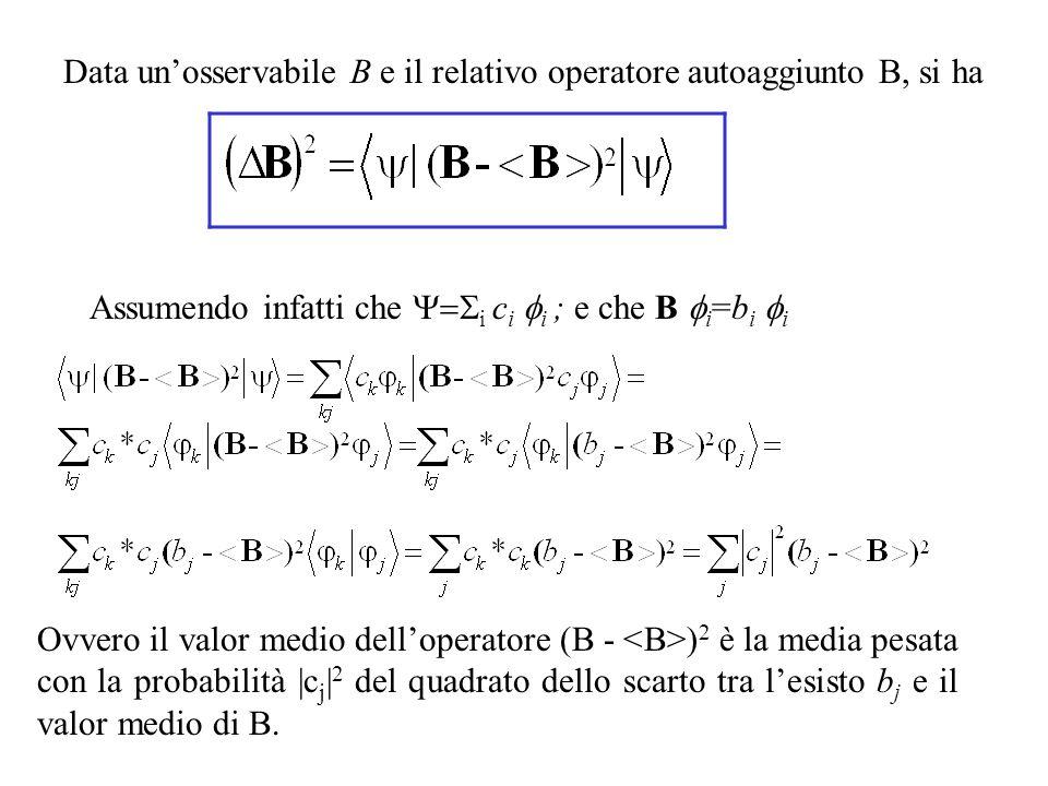 Data unosservabile B e il relativo operatore autoaggiunto B, si ha Assumendo infatti che i c i i ; e che B i =b i i Ovvero il valor medio delloperatore (B - ) 2 è la media pesata con la probabilità |c j | 2 del quadrato dello scarto tra lesisto b j e il valor medio di B.