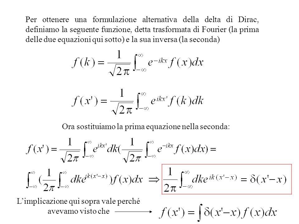 Per ottenere una formulazione alternativa della delta di Dirac, definiamo la seguente funzione, detta trasformata di Fourier (la prima delle due equazioni qui sotto) e la sua inversa (la seconda) Ora sostituiamo la prima equazione nella seconda: Limplicazione qui sopra vale perché avevamo visto che
