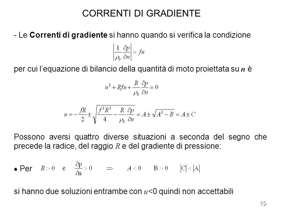 10 CORRENTI DI GRADIENTE - Le Correnti di gradiente si hanno quando si verifica la condizione per cui lequazione di bilancio della quantità di moto pr