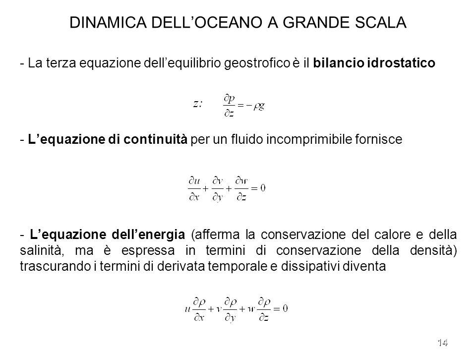 14 DINAMICA DELLOCEANO A GRANDE SCALA - La terza equazione dellequilibrio geostrofico è il bilancio idrostatico - Lequazione di continuità per un flui