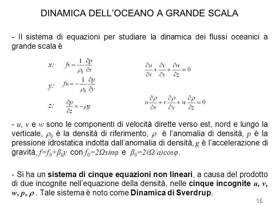 15 DINAMICA DELLOCEANO A GRANDE SCALA - Il sistema di equazioni per studiare la dinamica dei flussi oceanici a grande scala è - u, v e w sono le compo