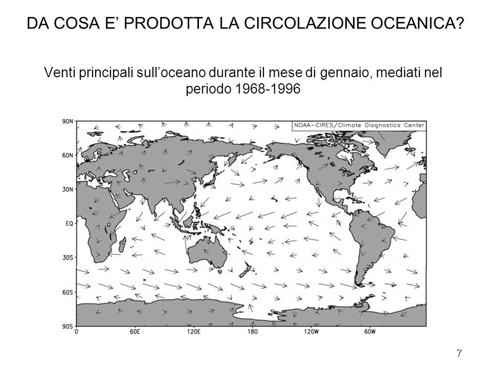 7 DA COSA E PRODOTTA LA CIRCOLAZIONE OCEANICA? Venti principali sulloceano durante il mese di gennaio, mediati nel periodo 1968-1996