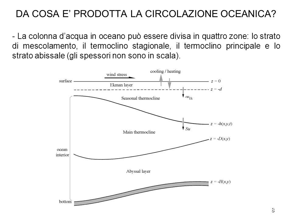 8 DA COSA E PRODOTTA LA CIRCOLAZIONE OCEANICA? - La colonna dacqua in oceano può essere divisa in quattro zone: lo strato di mescolamento, il termocli