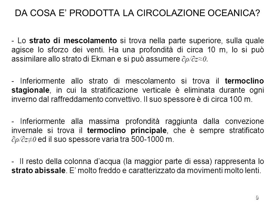 10 DA COSA E PRODOTTA LA CIRCOLAZIONE OCEANICA.
