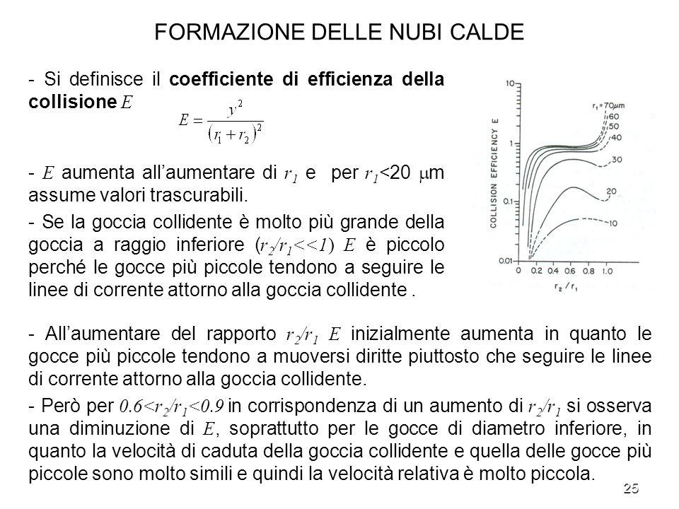 25 FORMAZIONE DELLE NUBI CALDE - Allaumentare del rapporto r 2 /r 1 E inizialmente aumenta in quanto le gocce più piccole tendono a muoversi diritte p