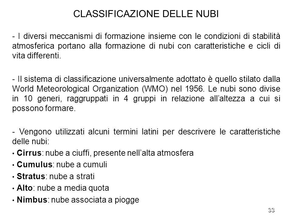 33 CLASSIFICAZIONE DELLE NUBI - I diversi meccanismi di formazione insieme con le condizioni di stabilità atmosferica portano alla formazione di nubi