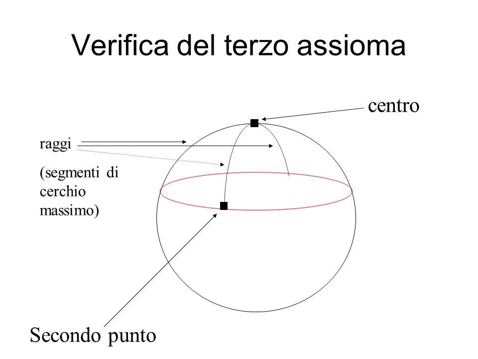 Verifica del terzo assioma raggi (segmenti di cerchio massimo) centro Secondo punto