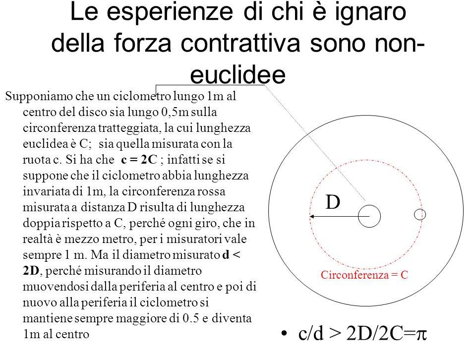 Le esperienze di chi è ignaro della forza contrattiva sono non- euclidee D Supponiamo che un ciclometro lungo 1m al centro del disco sia lungo 0,5m su