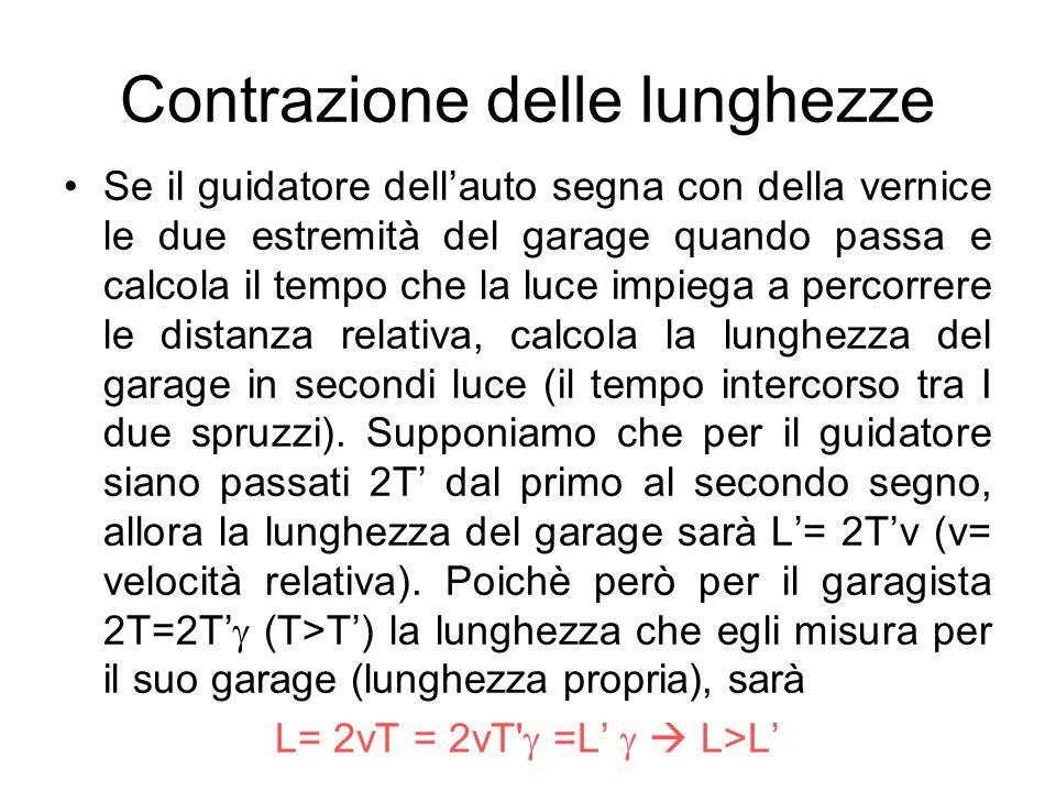 Contrazione delle lunghezze Se il guidatore dellauto segna con della vernice le due estremità del garage quando passa e calcola il tempo che la luce i