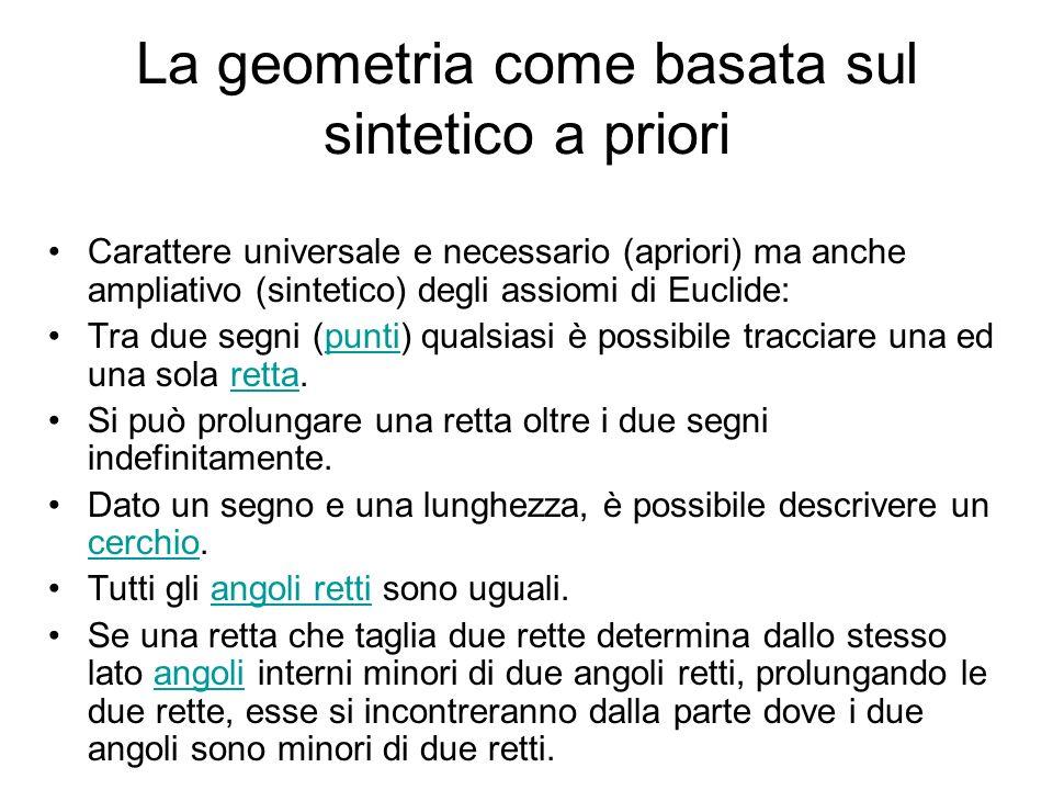 La geometria come basata sul sintetico a priori Carattere universale e necessario (apriori) ma anche ampliativo (sintetico) degli assiomi di Euclide: