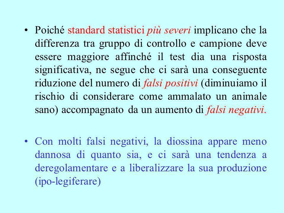 H. Douglas (2000) considera il problema pratico ma anche conoscitivo di dover stabilire un certo grado di significatività statistica negli studi tossi
