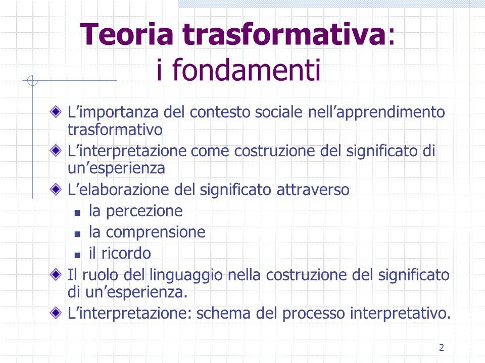 3 Il contesto sociale della teoria trasformativa Secondo la Teoria Trasformativa lindividuo inizia a comprendere il mondo già in età infantile attraverso la socializzazione.