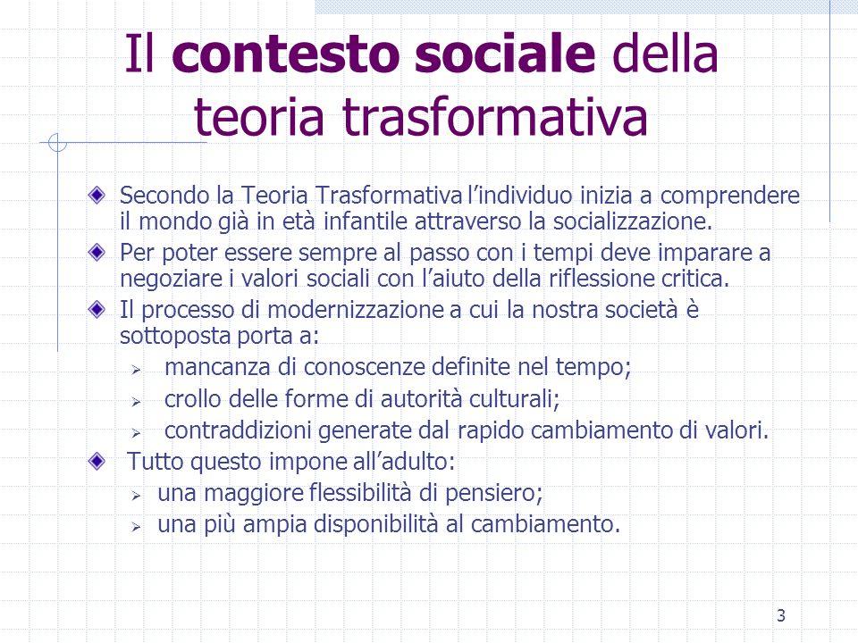 3 Il contesto sociale della teoria trasformativa Secondo la Teoria Trasformativa lindividuo inizia a comprendere il mondo già in età infantile attrave