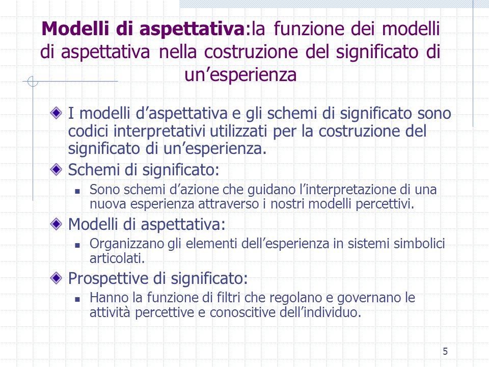 5 Modelli di aspettativa:la funzione dei modelli di aspettativa nella costruzione del significato di unesperienza I modelli daspettativa e gli schemi
