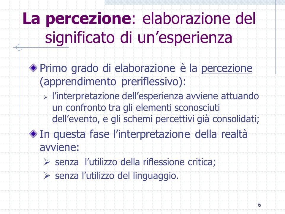6 La percezione: elaborazione del significato di unesperienza Primo grado di elaborazione è la percezione (apprendimento preriflessivo): linterpretazi