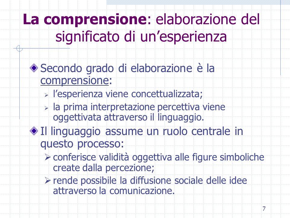 7 Secondo grado di elaborazione è la comprensione: lesperienza viene concettualizzata; la prima interpretazione percettiva viene oggettivata attravers