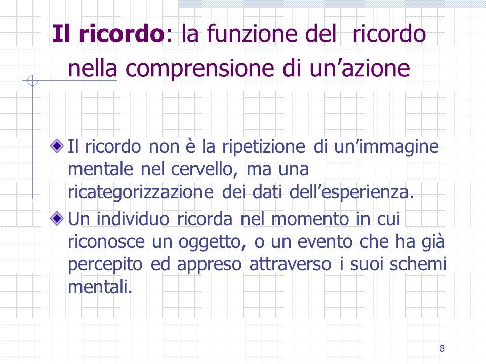 8 Il ricordo: la funzione del ricordo nella comprensione di unazione Il ricordo non è la ripetizione di unimmagine mentale nel cervello, ma una ricate