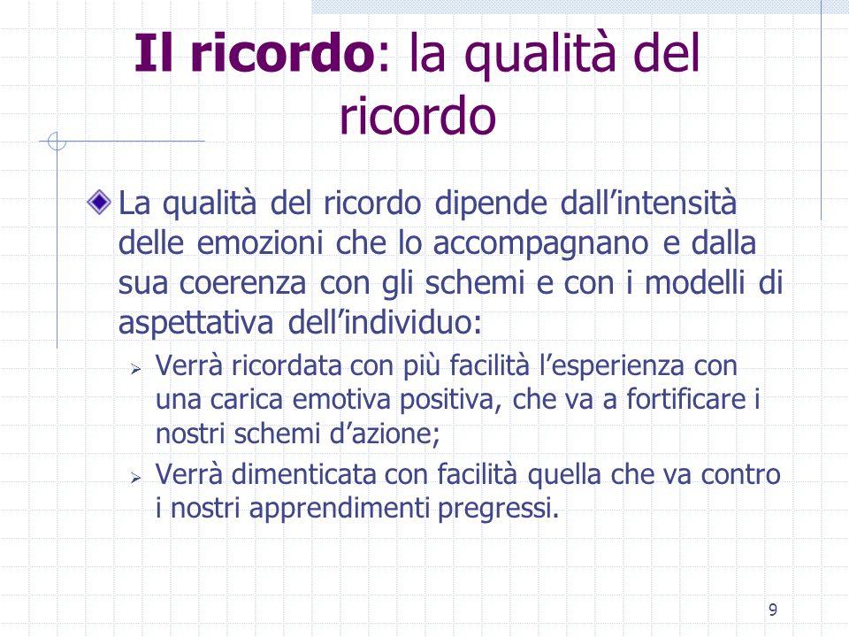 9 La qualità del ricordo dipende dallintensità delle emozioni che lo accompagnano e dalla sua coerenza con gli schemi e con i modelli di aspettativa d