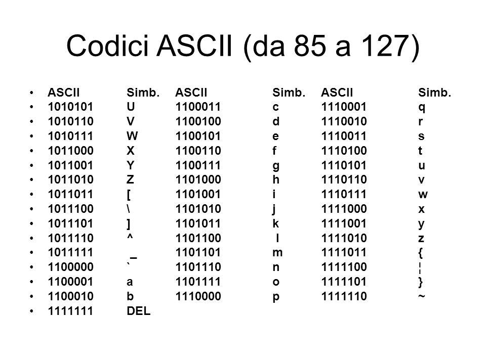 Codici ASCII (da 85 a 127) ASCII Simb.ASCII Simb.