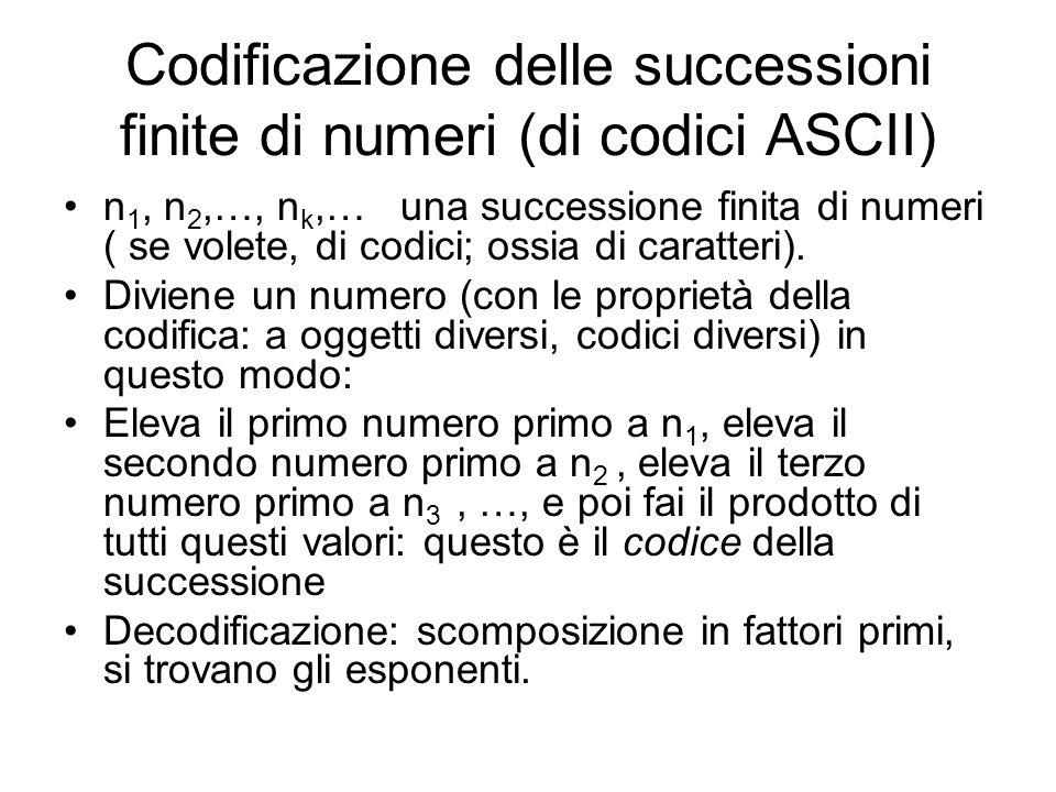 Codificazione delle successioni finite di numeri (di codici ASCII) n 1, n 2,…, n k,… una successione finita di numeri ( se volete, di codici; ossia di caratteri).