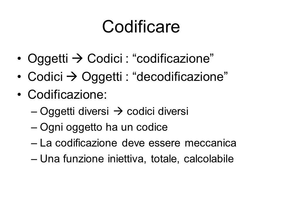 Decodificazione Decodificare: linverso di codificare Oggetto codice (oggetto) oggetto f : codificazione g : decodificazione g(f(a)) = a –oggetto a, sua codifica f(a), decodifica g(f(a)) f(g(b)) = b –codice b, sua decodifica g(b), codifica f(g(b)
