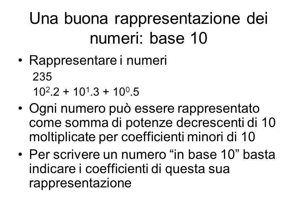 Rappresentazione in base 10 Ci vogliono dieci simboli: 0 zero, 1 uno, 2 due, 3 tre, 4 quattro, 5 cinque, 6 sei, 7 sette, 8 otto, 9 nove Sono simboli arbitrariamente scelti, convenzionali Ogni altro numero è rappresentato (codificato) da una successione finita di questi simboli –Ad esempio 498707021