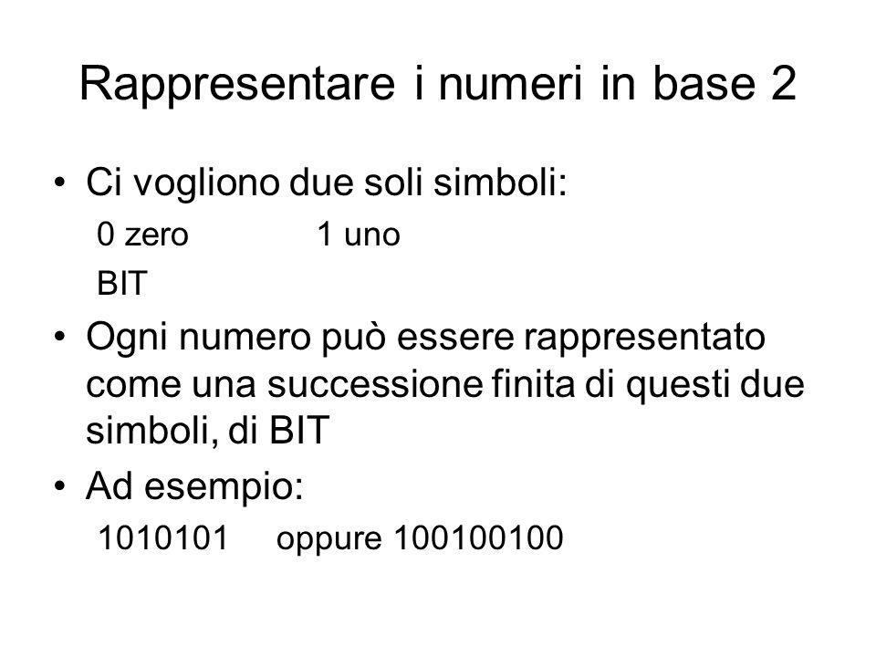Rappresentare i numeri in base 2 Ci vogliono due soli simboli: 0 zero1 uno BIT Ogni numero può essere rappresentato come una successione finita di questi due simboli, di BIT Ad esempio: 1010101 oppure 100100100