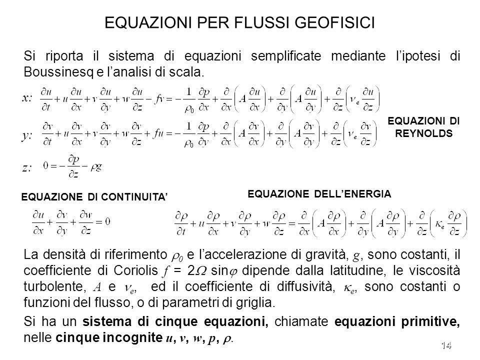14 EQUAZIONI PER FLUSSI GEOFISICI Si riporta il sistema di equazioni semplificate mediante lipotesi di Boussinesq e lanalisi di scala. La densità di r