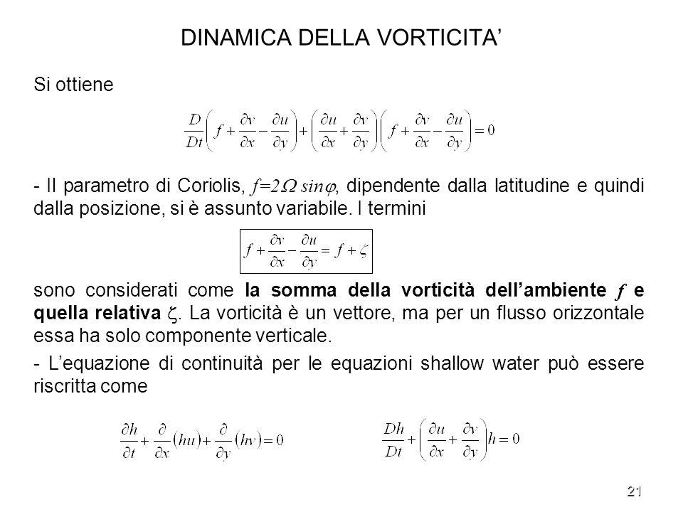 21 DINAMICA DELLA VORTICITA Si ottiene - Il parametro di Coriolis, f=2 sin, dipendente dalla latitudine e quindi dalla posizione, si è assunto variabi