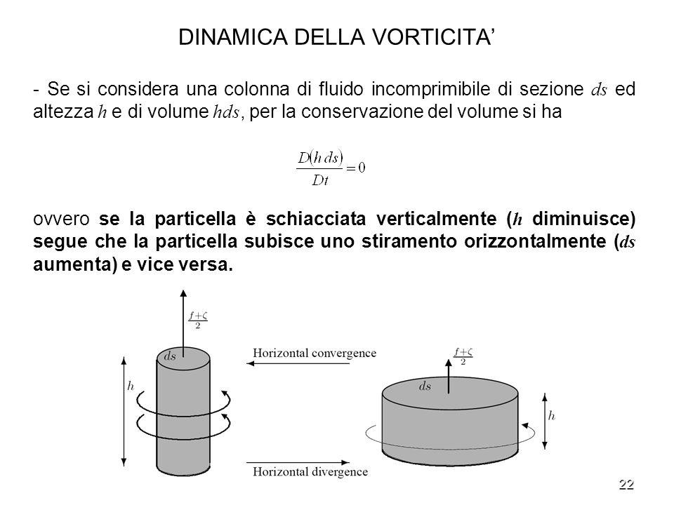 22 DINAMICA DELLA VORTICITA - Se si considera una colonna di fluido incomprimibile di sezione ds ed altezza h e di volume hds, per la conservazione de