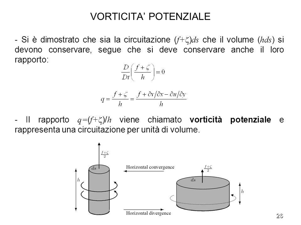 26 VORTICITA POTENZIALE - Si è dimostrato che sia la circuitazione ( f+ ) ds che il volume ( hds ) si devono conservare, segue che si deve conservare