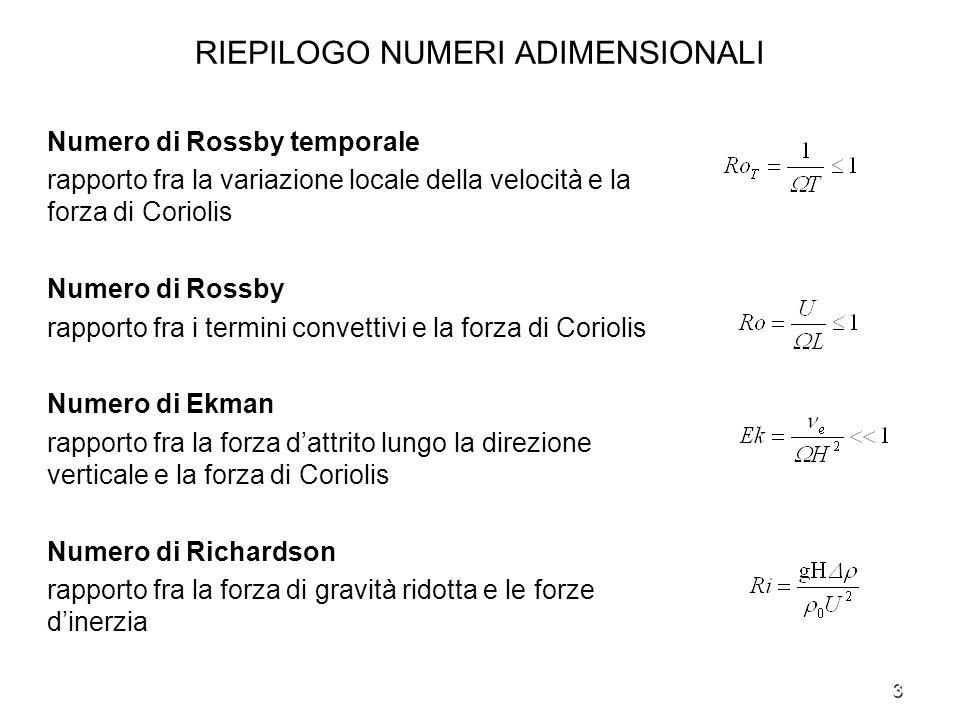 3 RIEPILOGO NUMERI ADIMENSIONALI Numero di Rossby temporale rapporto fra la variazione locale della velocità e la forza di Coriolis Numero di Rossby r