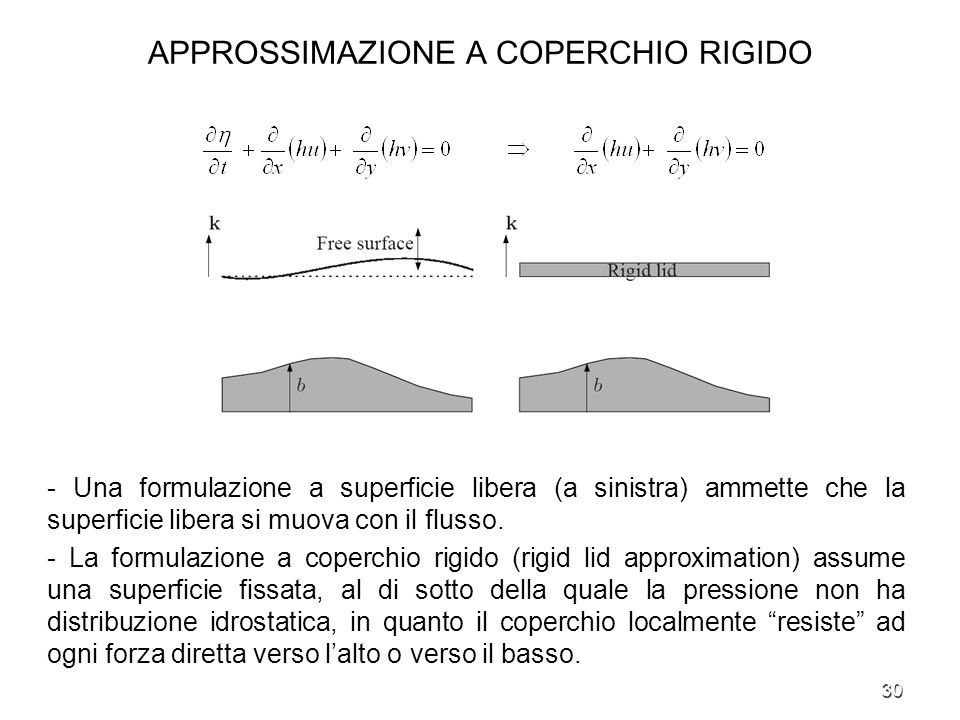 30 APPROSSIMAZIONE A COPERCHIO RIGIDO - Una formulazione a superficie libera (a sinistra) ammette che la superficie libera si muova con il flusso. - L