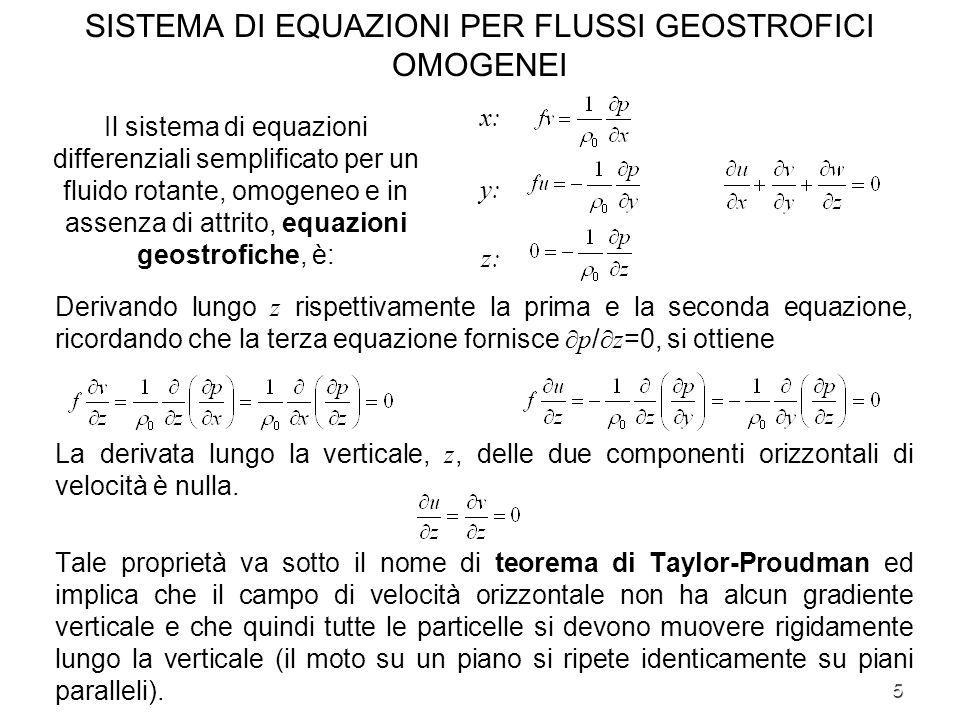 5 SISTEMA DI EQUAZIONI PER FLUSSI GEOSTROFICI OMOGENEI Il sistema di equazioni differenziali semplificato per un fluido rotante, omogeneo e in assenza