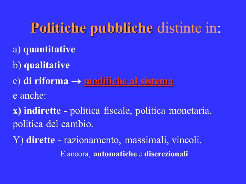 Politiche pubbliche Politiche pubbliche distinte in: a) quantitative b) qualitative modifiche al sistema c) di riforma modifiche al sistema e anche: x) indirette - politica fiscale, politica monetaria, politica del cambio.