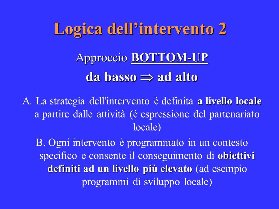 Logica dellintervento 2 Approccio BOTTOM-UP da basso ad alto a livello locale A.