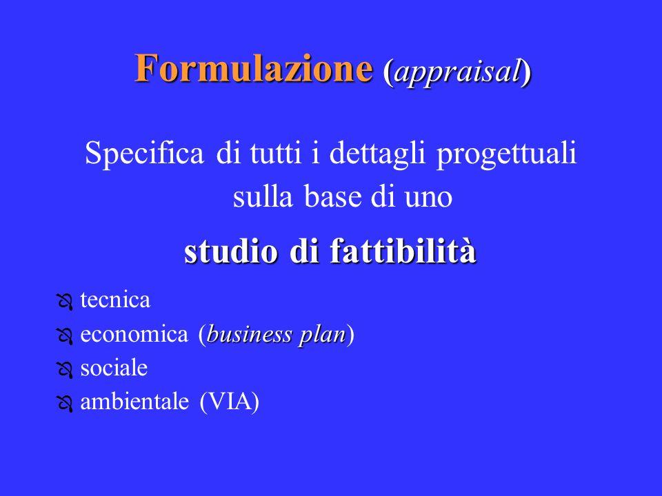 Formulazione (appraisal) Specifica di tutti i dettagli progettuali sulla base di uno studio di fattibilità Ô tecnica business plan Ô economica (business plan) Ô sociale Ô ambientale (VIA)