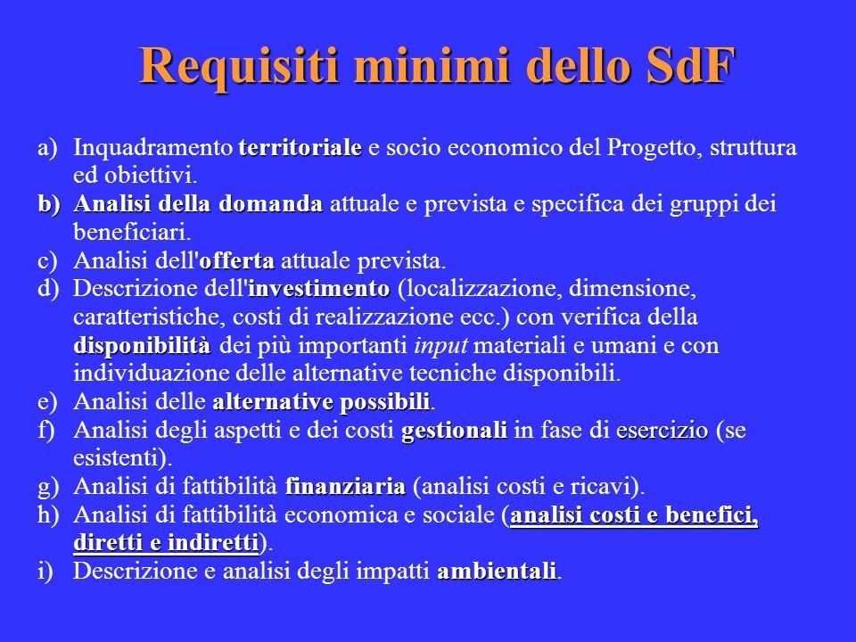 Requisiti minimi dello SdF territoriale a)Inquadramento territoriale e socio economico del Progetto, struttura ed obiettivi.