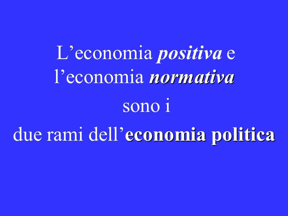 positiva razionale Leconomia positiva studia il comportamento dei diversi tipi di soggetti e le modalità di funzionamento dei sistemi economici in cui tali soggetti operano.