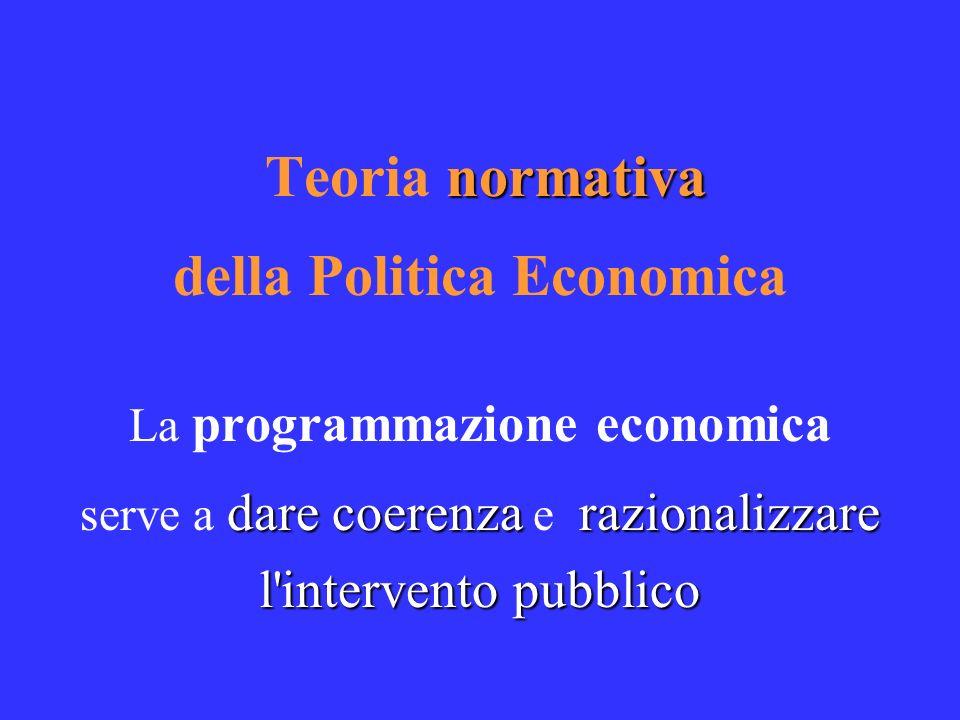 obiettivopolitica economica Per conseguire un obiettivo di politica economica è normalmente disponibile più di uno strumento, ma l efficacia ed i vincoli variano da strumento a strumento simultaneamente Occorre esaminare più strumenti simultaneamente e scegliere quelli da utilizzare in modo coerente e razionale