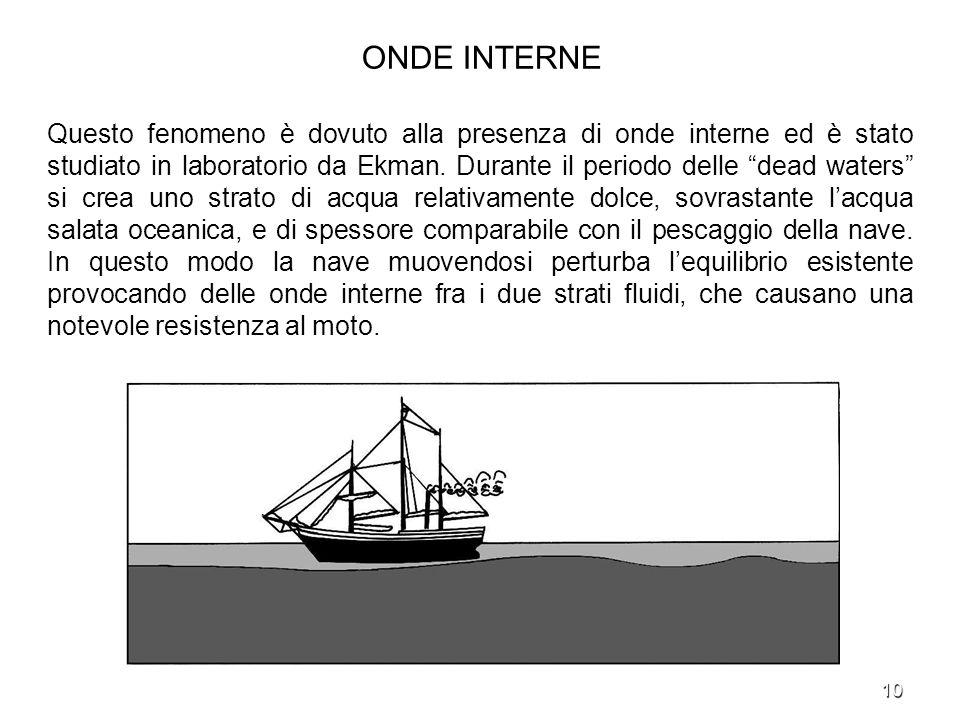 10 ONDE INTERNE Questo fenomeno è dovuto alla presenza di onde interne ed è stato studiato in laboratorio da Ekman. Durante il periodo delle dead wate
