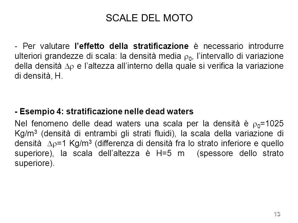 13 SCALE DEL MOTO - Per valutare leffetto della stratificazione è necessario introdurre ulteriori grandezze di scala: la densità media 0, lintervallo