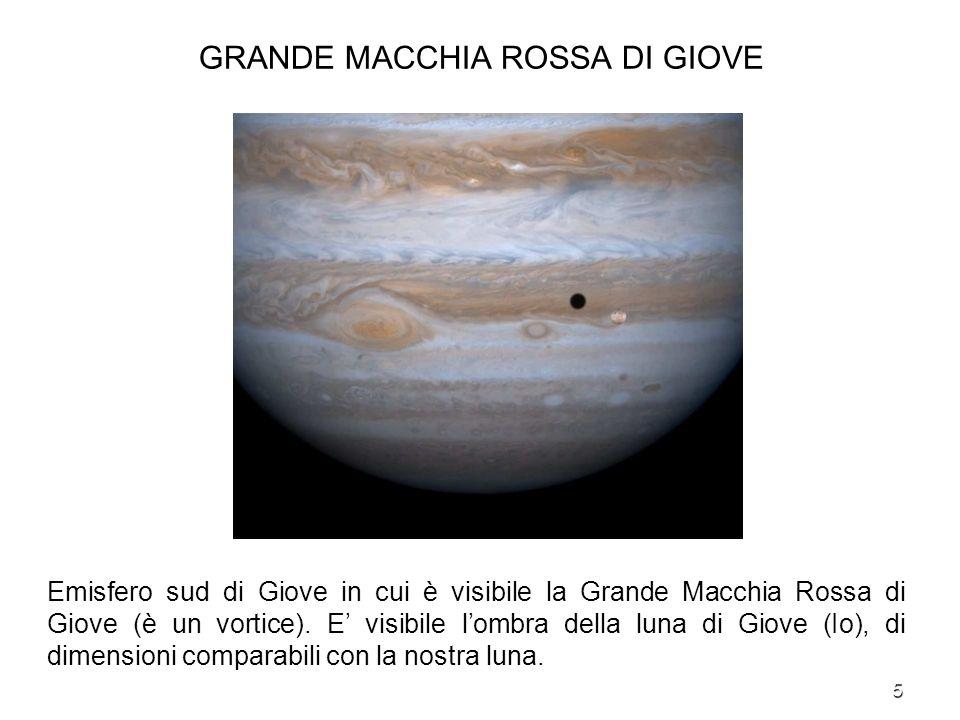 5 GRANDE MACCHIA ROSSA DI GIOVE Emisfero sud di Giove in cui è visibile la Grande Macchia Rossa di Giove (è un vortice). E visibile lombra della luna