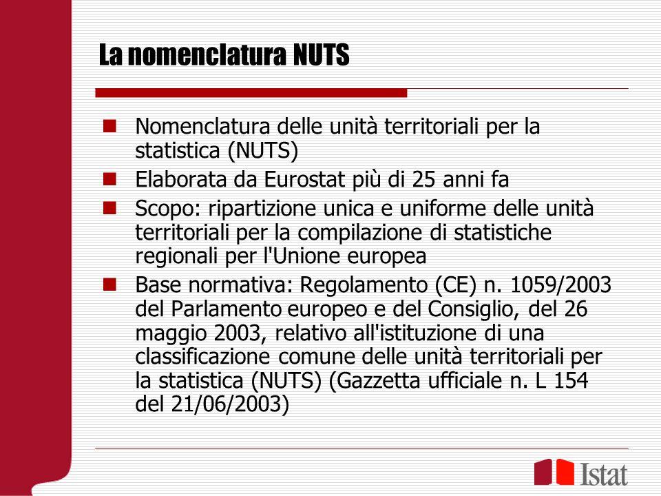 La nomenclatura NUTS Nomenclatura delle unità territoriali per la statistica (NUTS) Elaborata da Eurostat più di 25 anni fa Scopo: ripartizione unica e uniforme delle unità territoriali per la compilazione di statistiche regionali per l Unione europea Base normativa: Regolamento (CE) n.