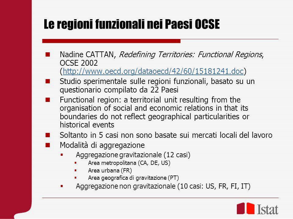 Le regioni funzionali nei Paesi OCSE Nadine CATTAN, Redefining Territories: Functional Regions, OCSE 2002 (http://www.oecd.org/dataoecd/42/60/15181241.doc)http://www.oecd.org/dataoecd/42/60/15181241.doc Studio sperimentale sulle regioni funzionali, basato su un questionario compilato da 22 Paesi Functional region: a territorial unit resulting from the organisation of social and economic relations in that its boundaries do not reflect geographical particularities or historical events Soltanto in 5 casi non sono basate sui mercati locali del lavoro Modalità di aggregazione Aggregazione gravitazionale (12 casi) Area metropolitana (CA, DE, US) Area urbana (FR) Area geografica di gravitazione (PT) Aggregazione non gravitazionale (10 casi: US, FR, FI, IT)