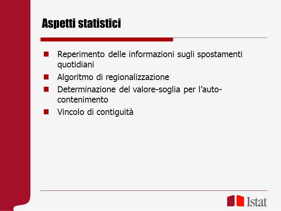 Aspetti statistici Reperimento delle informazioni sugli spostamenti quotidiani Algoritmo di regionalizzazione Determinazione del valore-soglia per lauto- contenimento Vincolo di contiguità