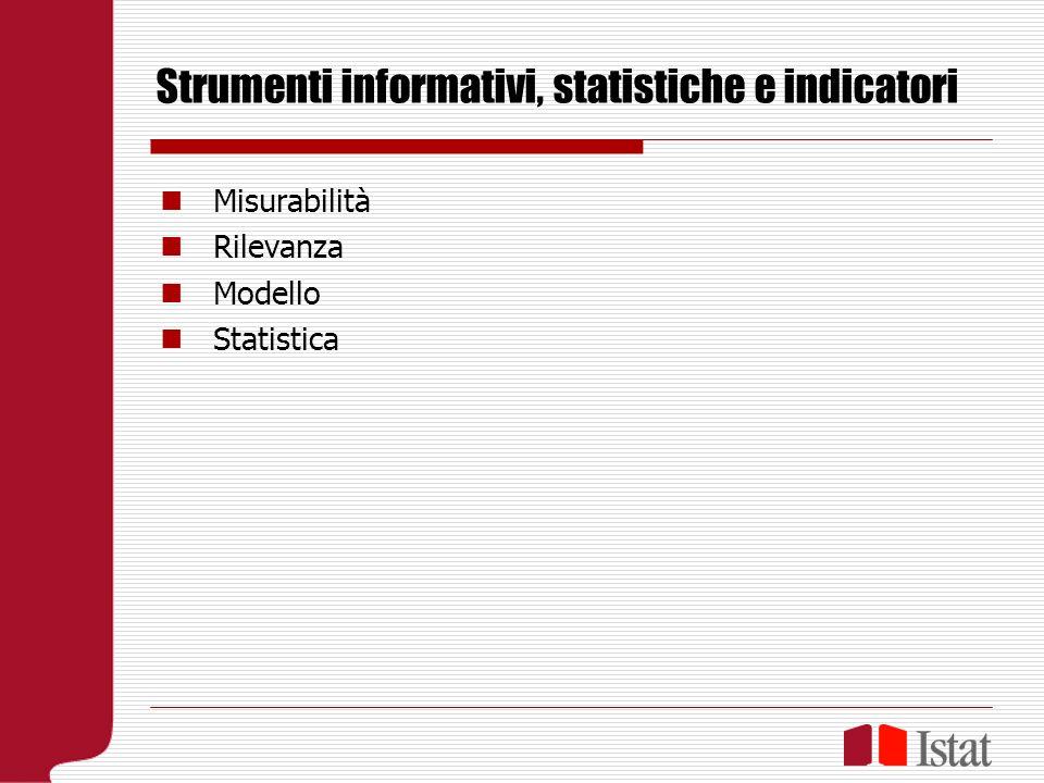Strumenti informativi, statistiche e indicatori Misurabilità Rilevanza Modello Statistica