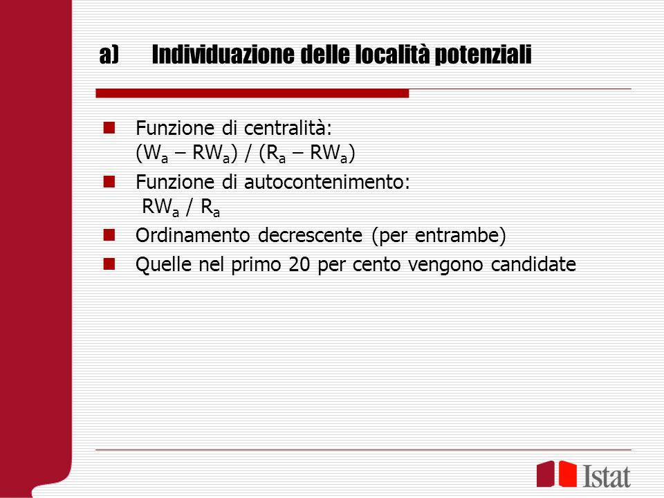 a)Individuazione delle località potenziali Funzione di centralità: (W a – RW a ) / (R a – RW a ) Funzione di autocontenimento: RW a / R a Ordinamento decrescente (per entrambe) Quelle nel primo 20 per cento vengono candidate