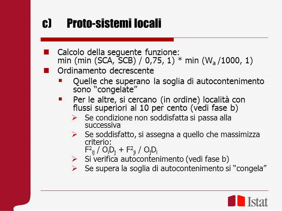 c)Proto-sistemi locali Calcolo della seguente funzione: min (min (SCA, SCB) / 0,75, 1) * min (W a /1000, 1) Ordinamento decrescente Quelle che superano la soglia di autocontenimento sono congelate Per le altre, si cercano (in ordine) località con flussi superiori al 10 per cento (vedi fase b) Se condizione non soddisfatta si passa alla successiva Se soddisfatto, si assegna a quello che massimizza criterio: F 2 ij / O i D j + F 2 ji / O j D i Si verifica autocontenimento (vedi fase b) Se supera la soglia di autocontenimento si congela
