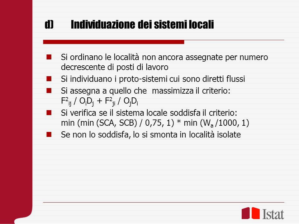 d)Individuazione dei sistemi locali Si ordinano le località non ancora assegnate per numero decrescente di posti di lavoro Si individuano i proto-sistemi cui sono diretti flussi Si assegna a quello che massimizza il criterio: F 2 ij / O i D j + F 2 ji / O j D i Si verifica se il sistema locale soddisfa il criterio: min (min (SCA, SCB) / 0,75, 1) * min (W a /1000, 1) Se non lo soddisfa, lo si smonta in località isolate